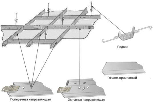Конструкция подвесного потолка Армстронг