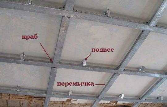 Монтаж подвесной конструкции