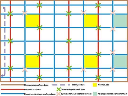 Расчетная схема потолка армстронг