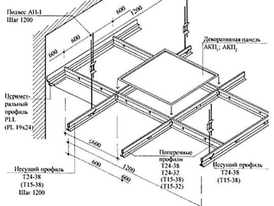 Схема сборки потолка