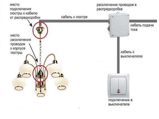 Схема подключения электрической люстры к двойному выключателю