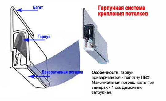 Гарпунный метод натяжения потолка