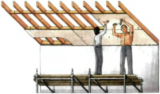 Монтаж фанеры на потолок