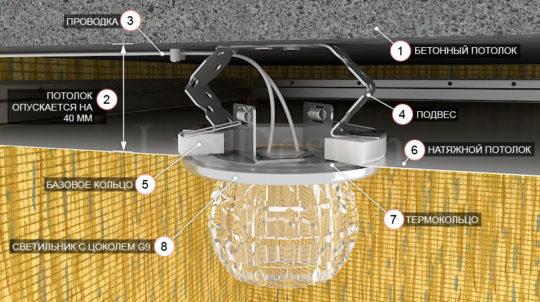 Схема установки светильника